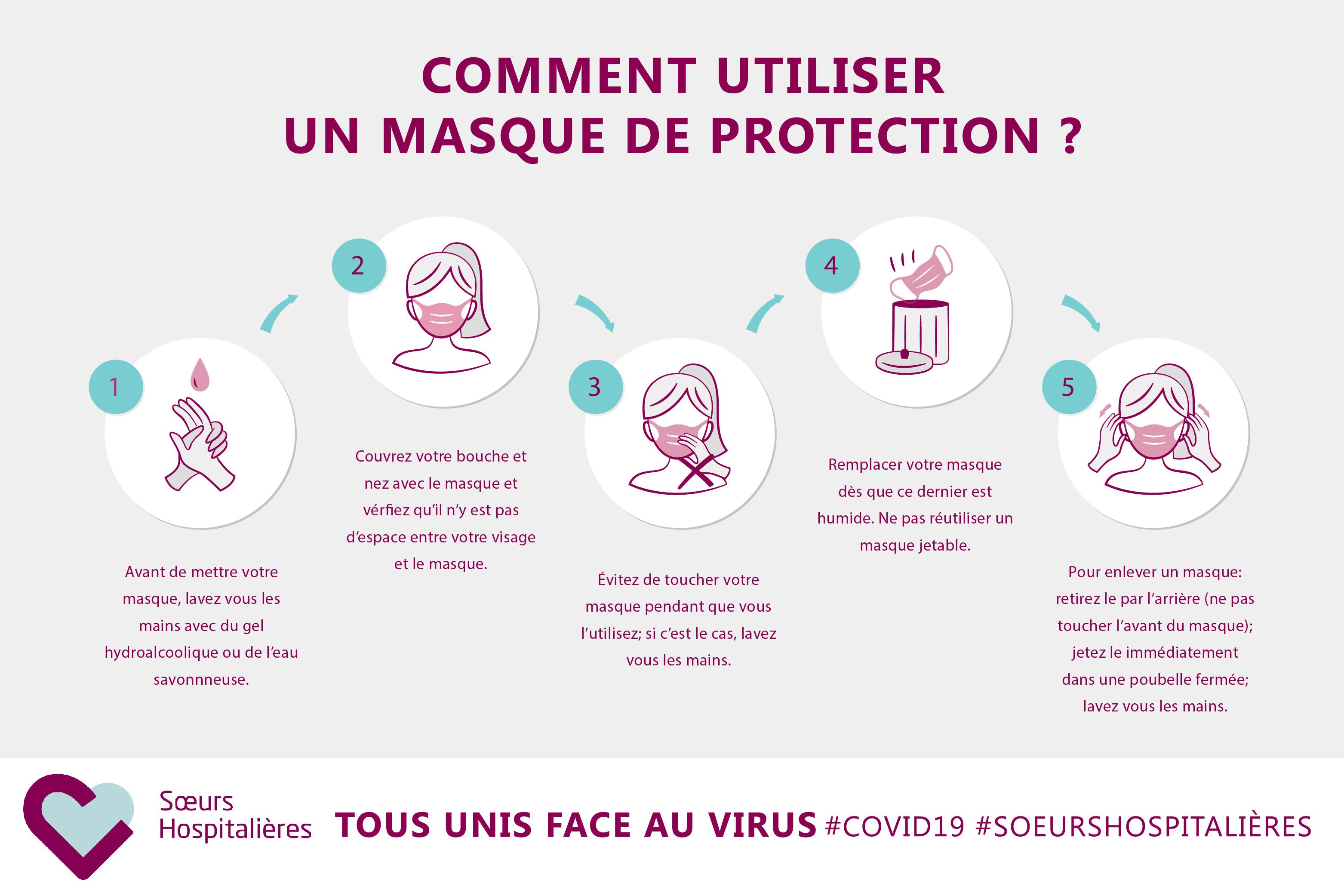 comment-utiliser-un-masque_infographie